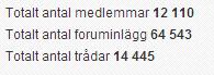 stats-wpsv